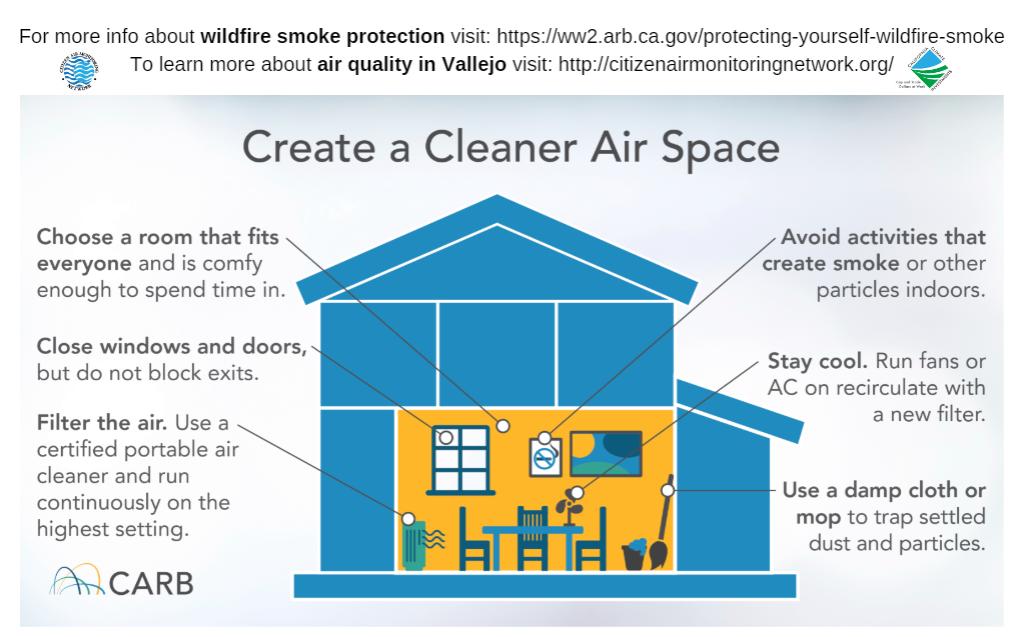 2021-08-17 09_14_51-Create a Clean Air Space – Citizen Air Monitoring Network